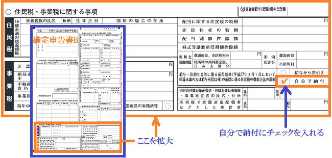 副業確定申告 | 副業確定申告だからこそ税金還付が受けられる方法